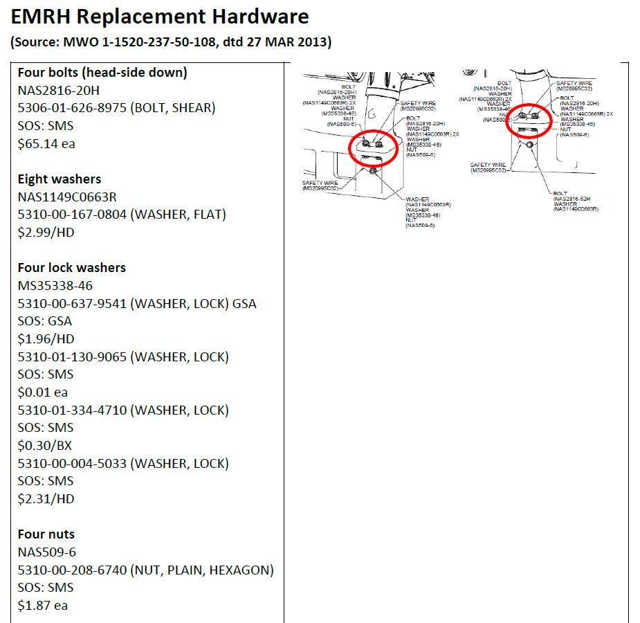 EMRH Replacement Hardware
